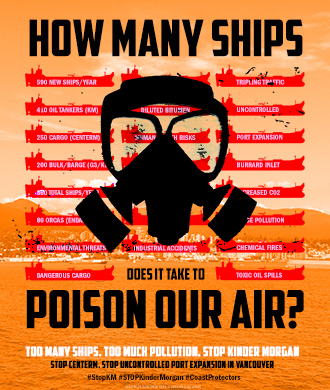 How Many Ships Does It Take to Poison Our Air?